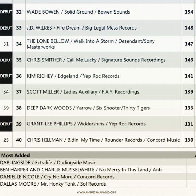 J D Wilkes Fire Dream Debut Top 40